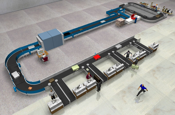 Baggage sorting system